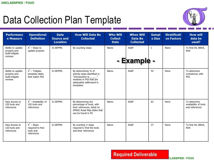 Data Collection Plan Template Excel Yeniscale