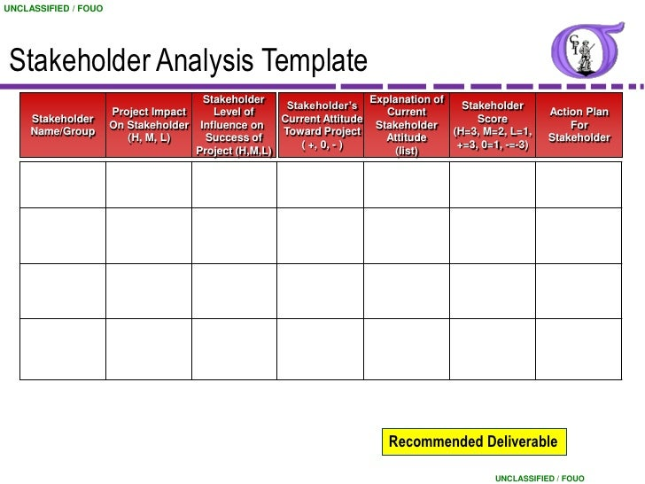 NG BB 09 Project Management – Project Stakeholder Analysis Template
