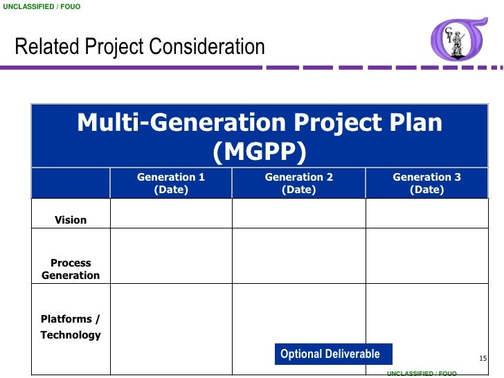Multi generational project plan template images template for Multi generational product plan
