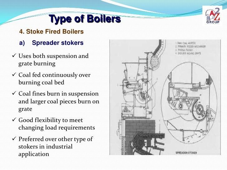 A Type Boiler Diagram - Block And Schematic Diagrams •