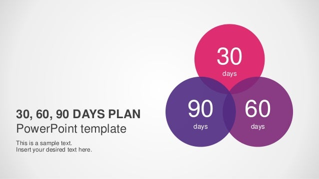 30, 60, 90 DAYS PLAN PowerPoint template This is a sample text. Insert your desired text here. 30days 60days 90days