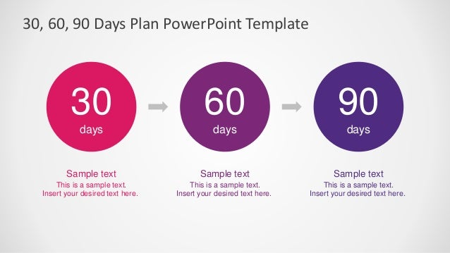 Slidemodel 30 60 90 days plan powerpoint template for The first 90 days plan template
