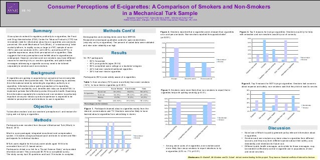 Consumer Perceptions of E-cigarettes: A Comparison of Smokers and Non-Smokers in a Mechanical Turk Sample Sebastian Bauhof...