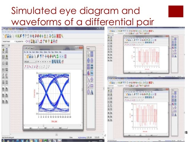 Design simulation and measurement v3 simulated eye diagram ccuart Images