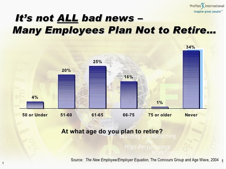 It's not  ALL  bad news – Many Employees Plan Not to Retire… <ul><ul><li></li></ul></ul>At what age do you plan to retire?...