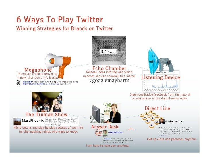 6 Ways To Play Twitter  Winning Strategies for Brands on Twitter                                                          ...