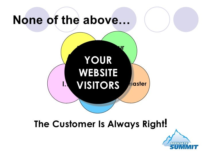 None of the above… The Customer Is Always Right ! I.T. Marketing Ad Agency Your  Boss Webmaster YOUR WEBSITE VISITORS
