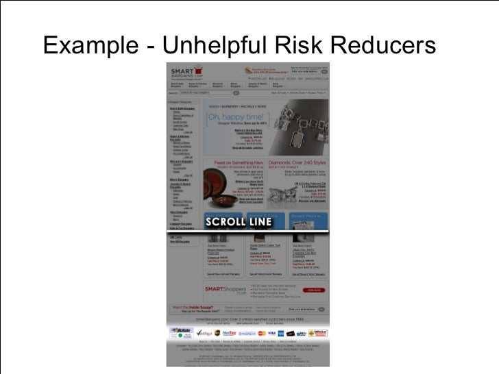 Example - Unhelpful Risk Reducers