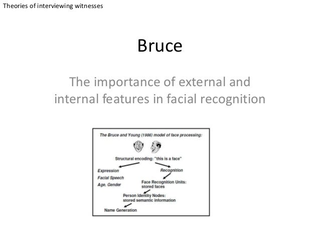Bruce The importance of external and internal features in facial recognition Theories of interviewing witnesses