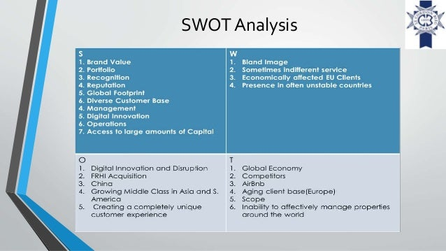 swot analysis raffles hotel Home swot analysis index raffles hotel swot analysis technology (raffles hotel) last updated by wbot | update this page flag this page delete this page.