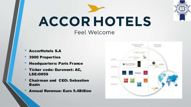 SWOT ANALYSIS OF THE HOTELS AND RESTAURANTS SECTOR