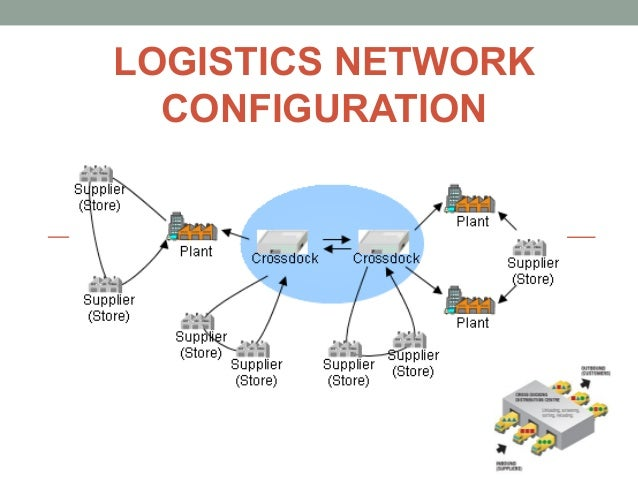 distribution channels & networking 10