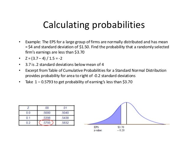How Do You Work Out Probability?