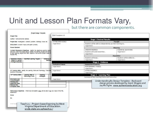 Designing More Rigorous Lessons - Project based learning lesson plan template