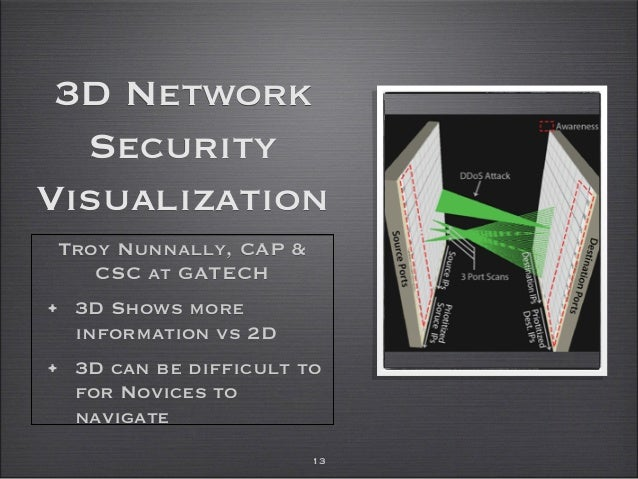 Phd research proposal in network security
