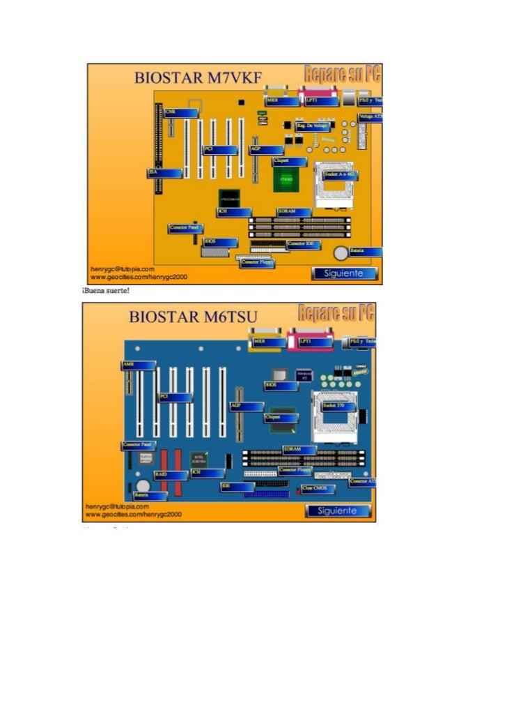 FUNCIONES DE CADA COMPONENTE<br />ISA: La ranura ISA es un ranura de expansión de 16 bits capaz de ofrecer hasta 16 MB/s a...