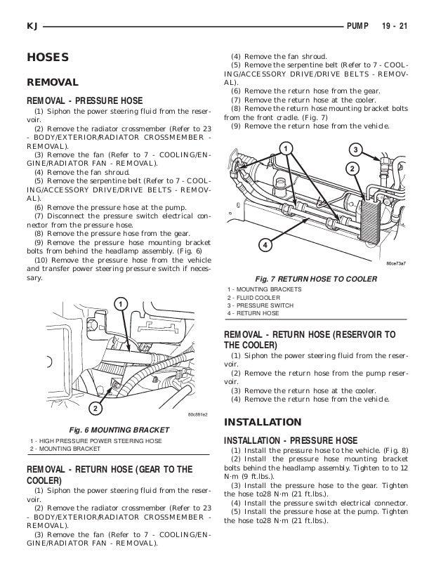 2002 jeep liberty engine hose diagram wiring diagram toolbox  jeep liberty hose diagram wiring diagram paper 2002 jeep liberty engine hose diagram