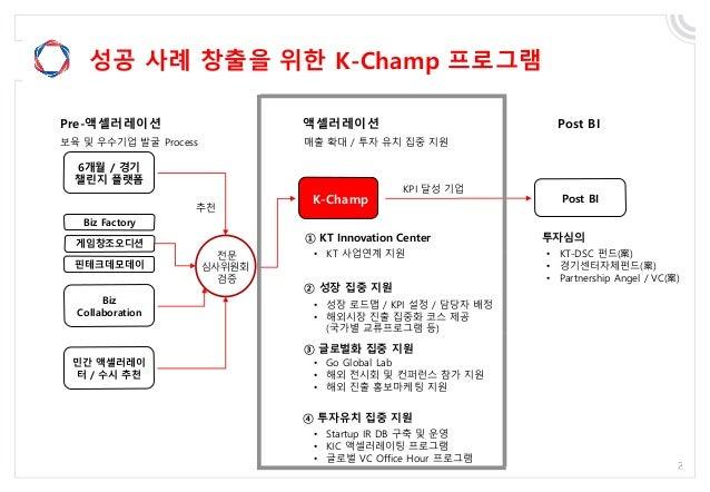 02 경기창조경제혁신센터(배포용) Slide 2