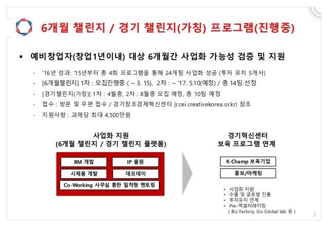 02 경기창조경제혁신센터(배포용) Slide 3