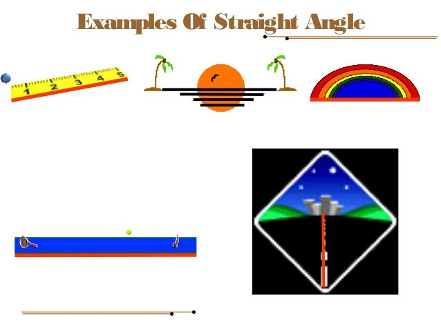 What's Your Angle?
