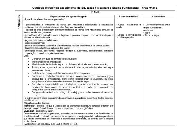 Currículo Referência experimental de Educação Física para o Ensino Fundamental – 6º ao 9º ano 6º ANO 1ºBimestre Expectativ...