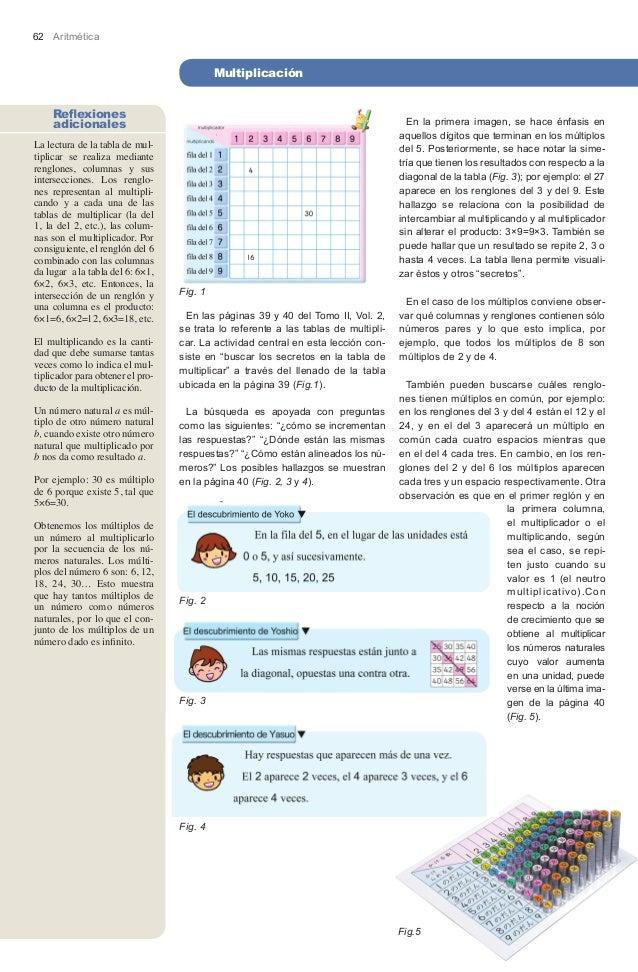 62 Aritmética                                           Multiplicación    Reflexiones    adicionales                      ...