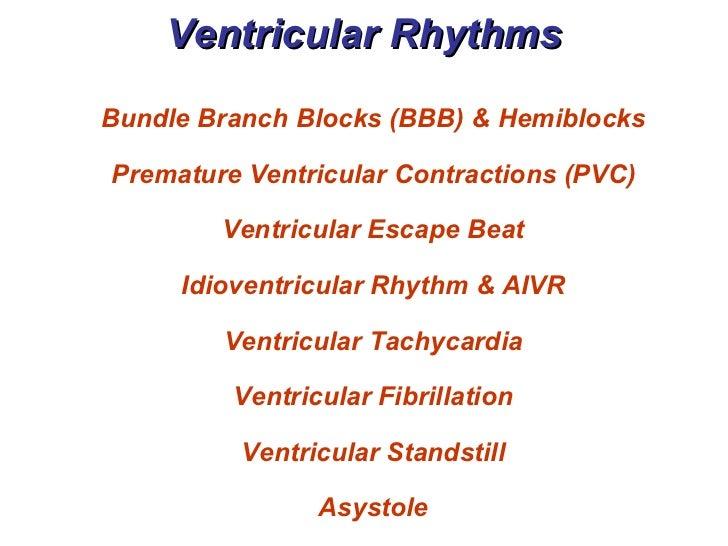 Ventricular Rhythms - BMH/Tele Slide 2