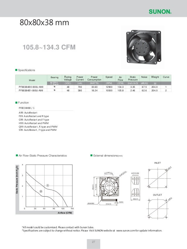 mini catalogs by app 32 638?cb=1452080875 _ mini catalogs by app Basic Electrical Wiring Diagrams at eliteediting.co