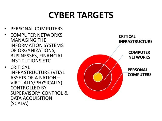 the influence of computer viruses on society and security of personal computers The impact of software on people and society summary ⎙ print + share this  this chapter  personal tools blogs computers  and computer viruses .