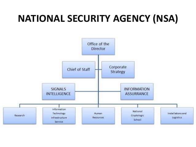 cyber security and impact on national security (3)