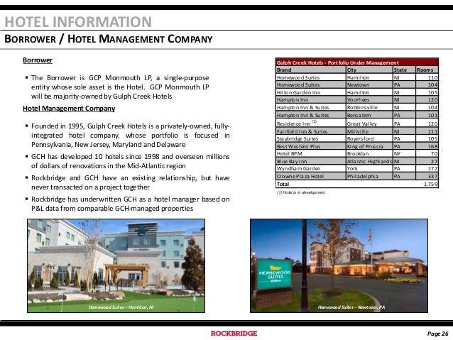 Best Western Hotel Franchise Information
