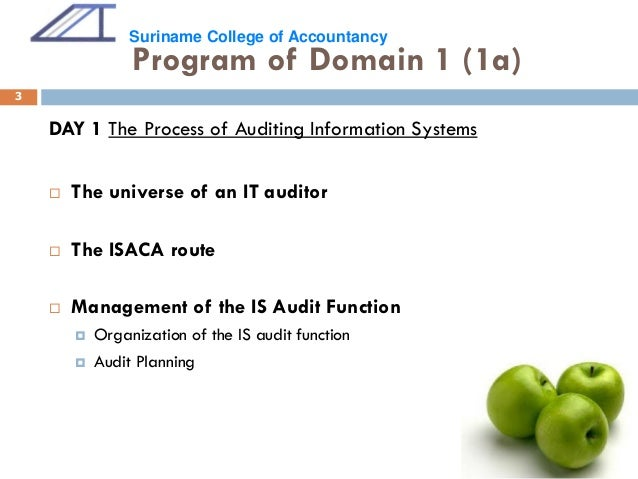 domain 5 of cisa exam Point to remember for cisa exam cisa exam-intrusion detection system (ids) & intrusion prevention system cisa exam-intrusion detection system (ids.