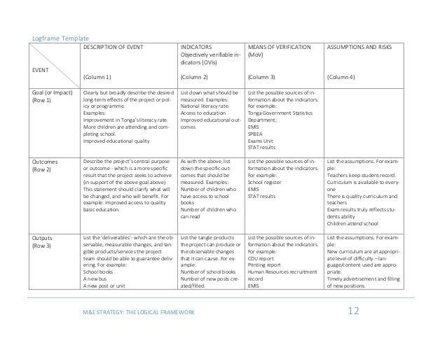 Me Logical Framework Template