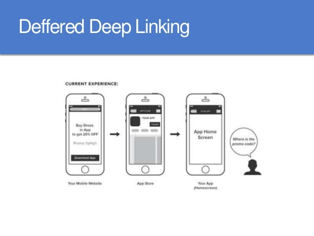 android deep linking
