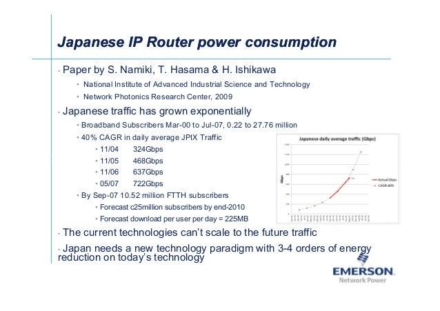 Japanese IP Router power consumptionJapanese IP Router power consumption • Paper by S. Namiki, T. Hasama  H. Ishikawa • Na...