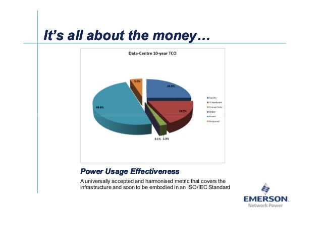 It's all about the moneyIt's all about the moneyIt's all about the moneyIt's all about the money Power Usage Effectiveness...