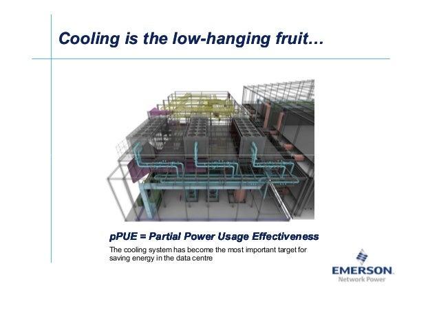 籐Ј Cooling is the lowCooling is the low--hanging fruithanging fruit pPUE = Partial Power Usage EffectivenesspPUE = Partial...