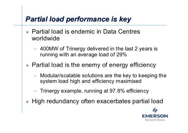 蚐Ј Partial load performance is keyPartial load performance is keyPartial load performance is keyPartial load performance i...