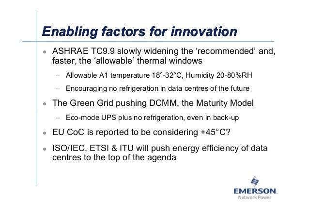 籐Ј Enabling factors for innovationEnabling factors for innovationEnabling factors for innovationEnabling factors for innov...