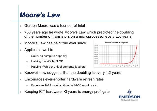 䀀 Gordon Moore was a founder of Intel 30 years ago he wrote Moore's Law which predicted the doubling of the number of tran...