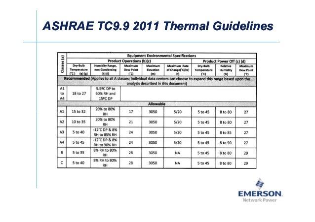 셀Ў ASHRAE TC9.9 2011 Thermal GuidelinesASHRAE TC9.9 2011 Thermal GuidelinesASHRAE TC9.9 2011 Thermal GuidelinesASHRAE TC9....