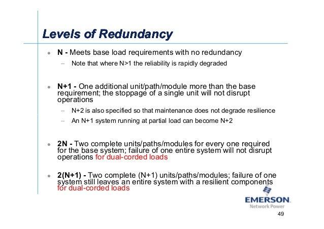 漐Ў N - Meets base load requirements with no redundancy – Note that where N1 the reliability is rapidly degraded N+1 - One ...