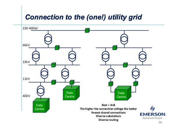 ㆰͬ Connection to the (one!) utility gridConnection to the (one!) utility gridConnection to the (one!) utility gridConnecti...