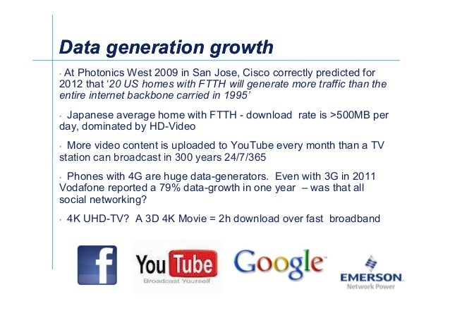 Data generation growthData generation growth • At Photonics West 2009 in San Jose, Cisco correctly predicted for 2012 that...