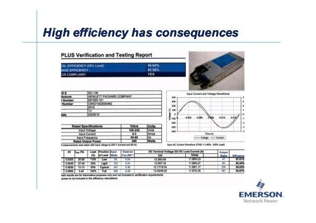 ʀͬ High efficiency has consequencesHigh efficiency has consequencesHigh efficiency has consequencesHigh efficiency has con...