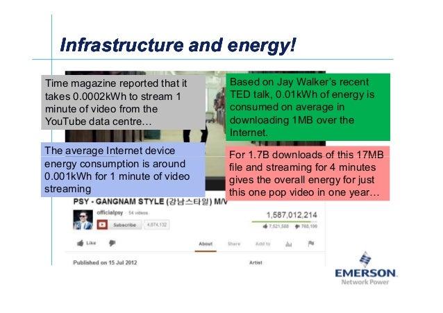 Infrastructure and energy!Infrastructure and energy!Infrastructure and energy!Infrastructure and energy! Time magazine rep...
