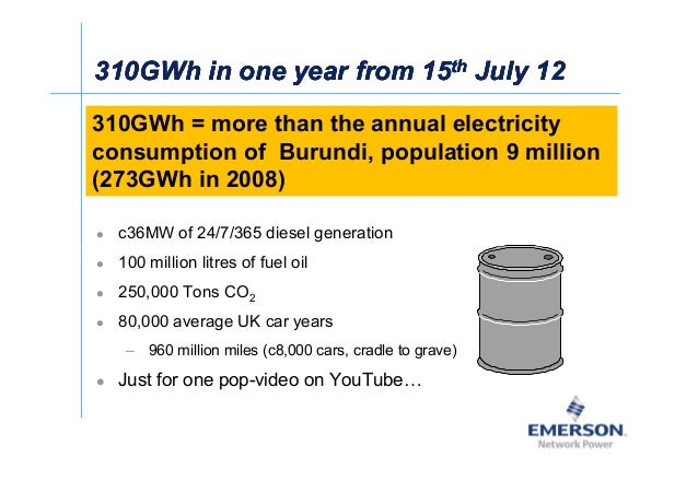  310GWh in one year from 15310GWh in one year from 15thth July 12July 12310GWh in one year from 15310GWh in one year from...