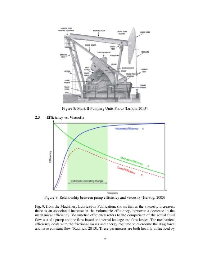 lufkin pump jack diagram collection of wiring diagram. Black Bedroom Furniture Sets. Home Design Ideas