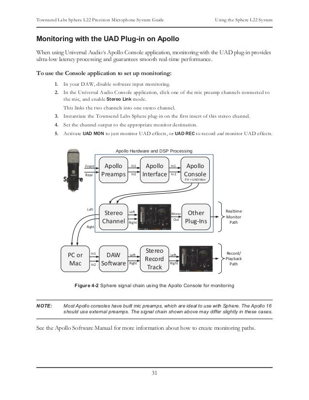 Sphere L22 Microphone System User Guide. Wiring. Ward Cb Microphone Wiring Diagram At Scoala.co