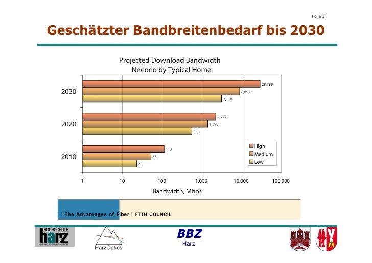 6. Breitband-Regionalkonferenz Harz Slide 3